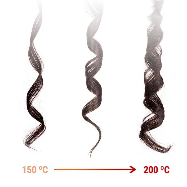 Professionele draadloze oplaadbare haarkruller